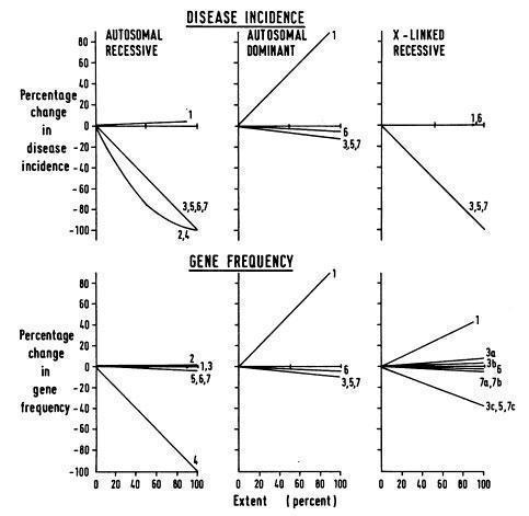 B2-microglobulin